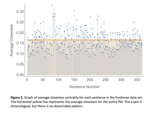 Sentence Complexity - crop